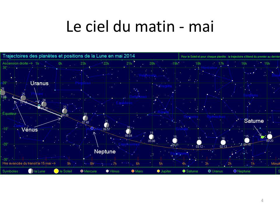 Le ciel du matin - mai Mars Mars Vénus Jupiter Neptune Vénus Mars