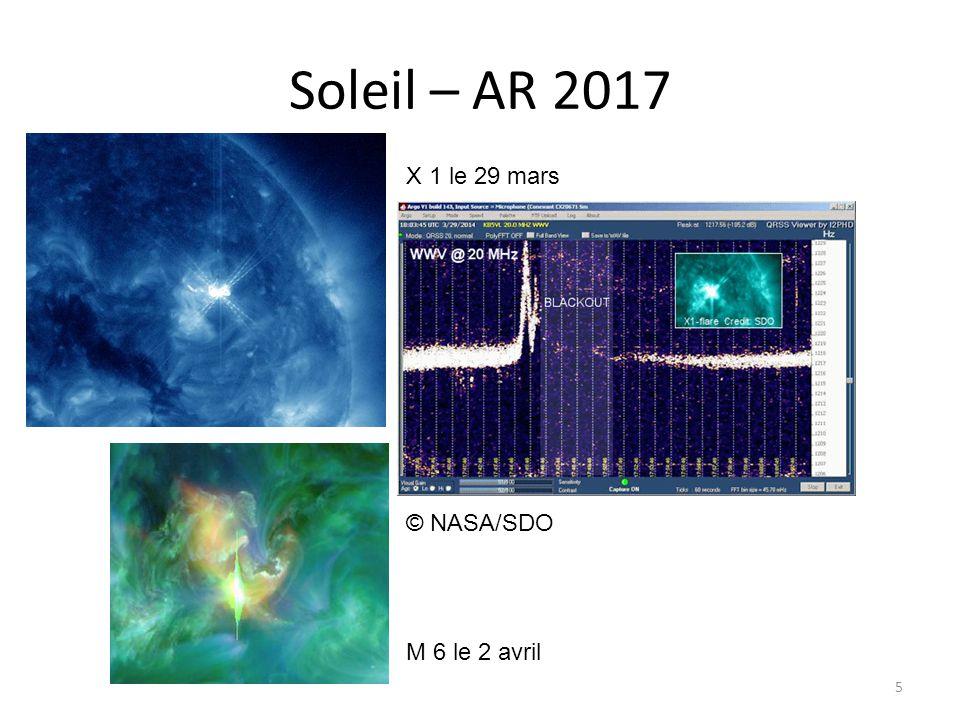 Soleil – AR 2017 X 1 le 29 mars © NASA/SDO M 6 le 2 avril