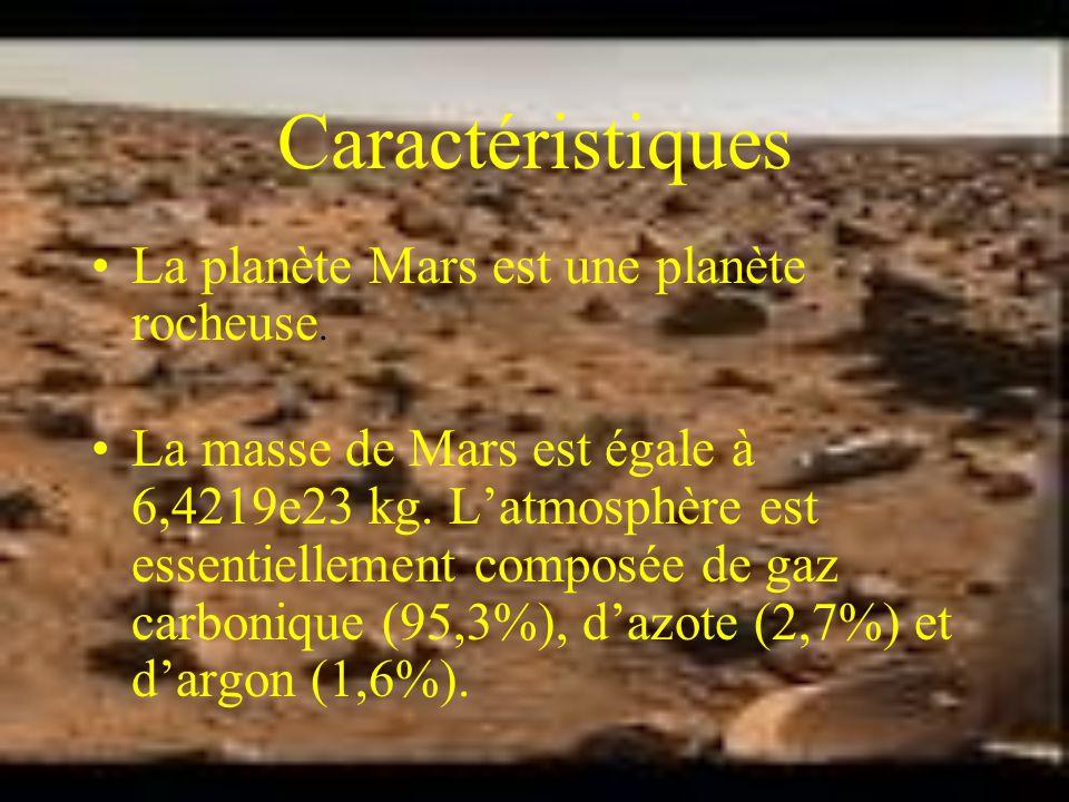 Caractéristiques La planète Mars est une planète rocheuse.