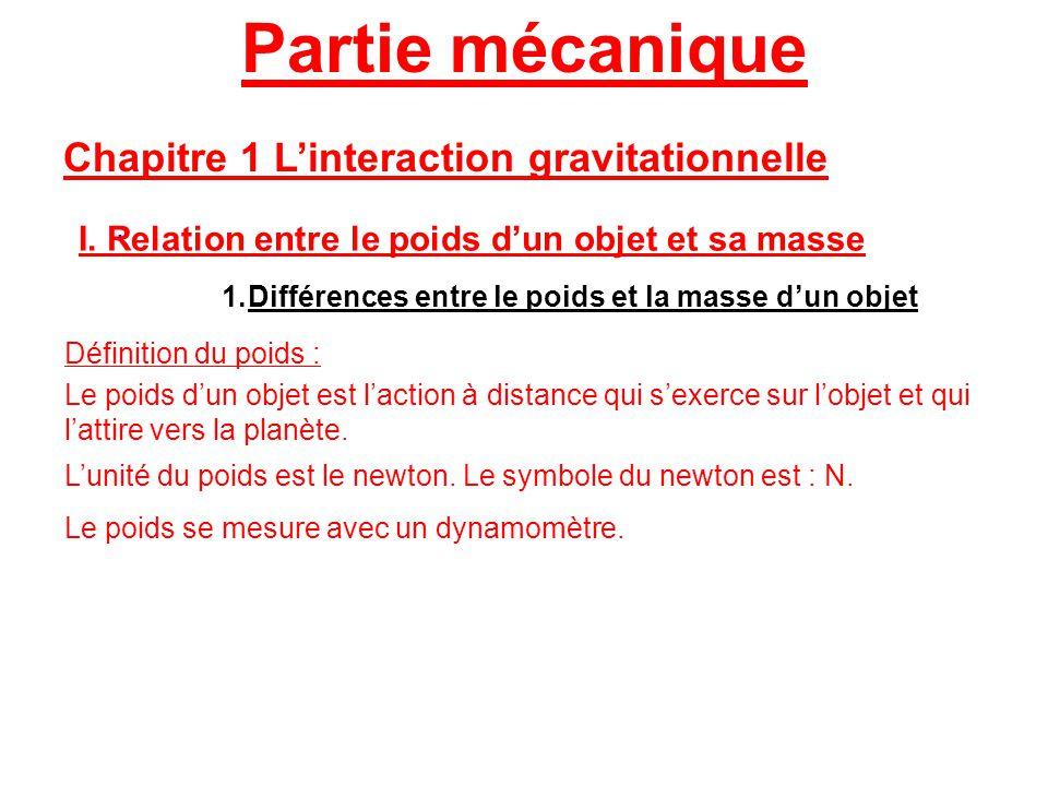 Partie mécanique Chapitre 1 L'interaction gravitationnelle