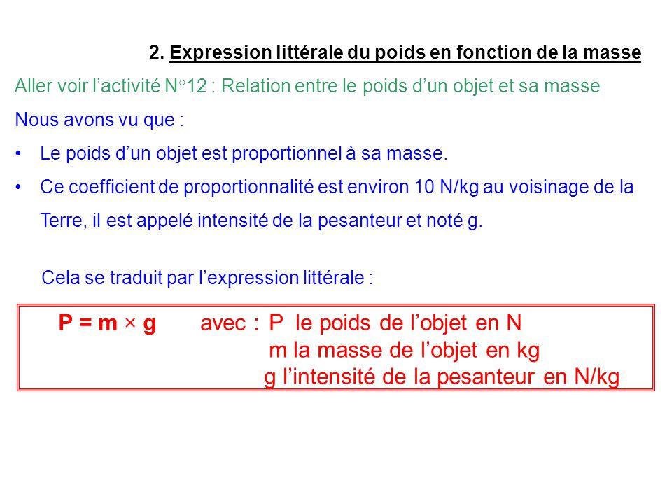 g l'intensité de la pesanteur en N/kg