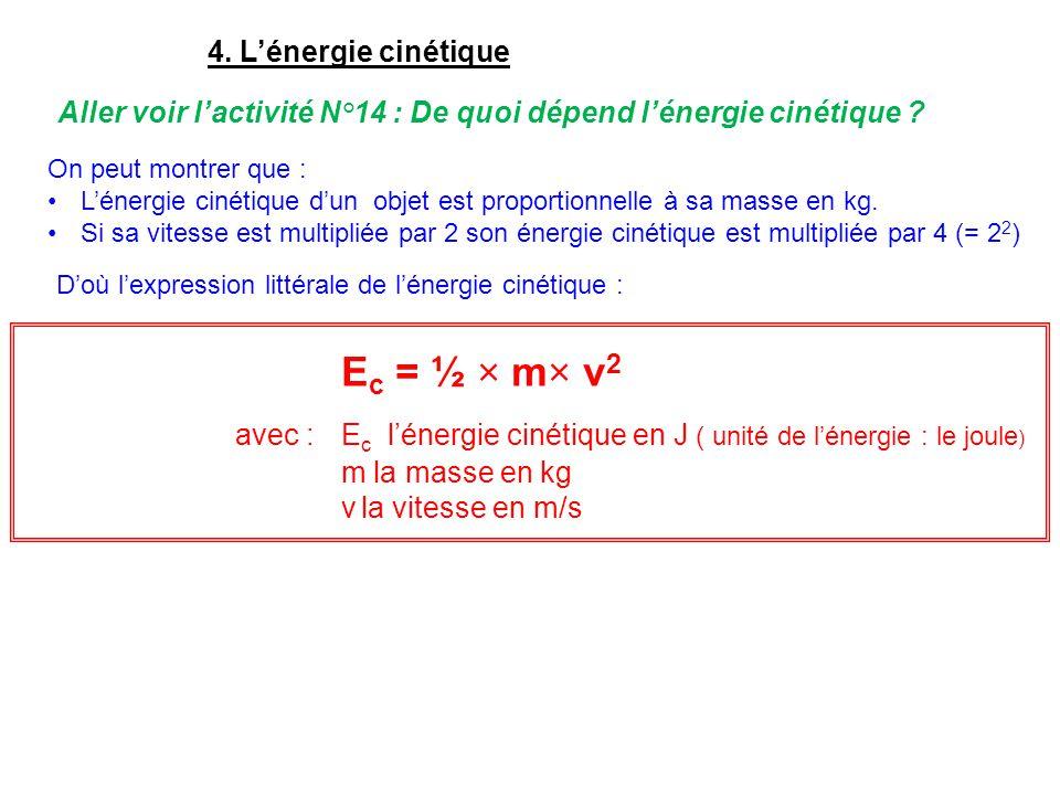 avec : Ec l'énergie cinétique en J ( unité de l'énergie : le joule)