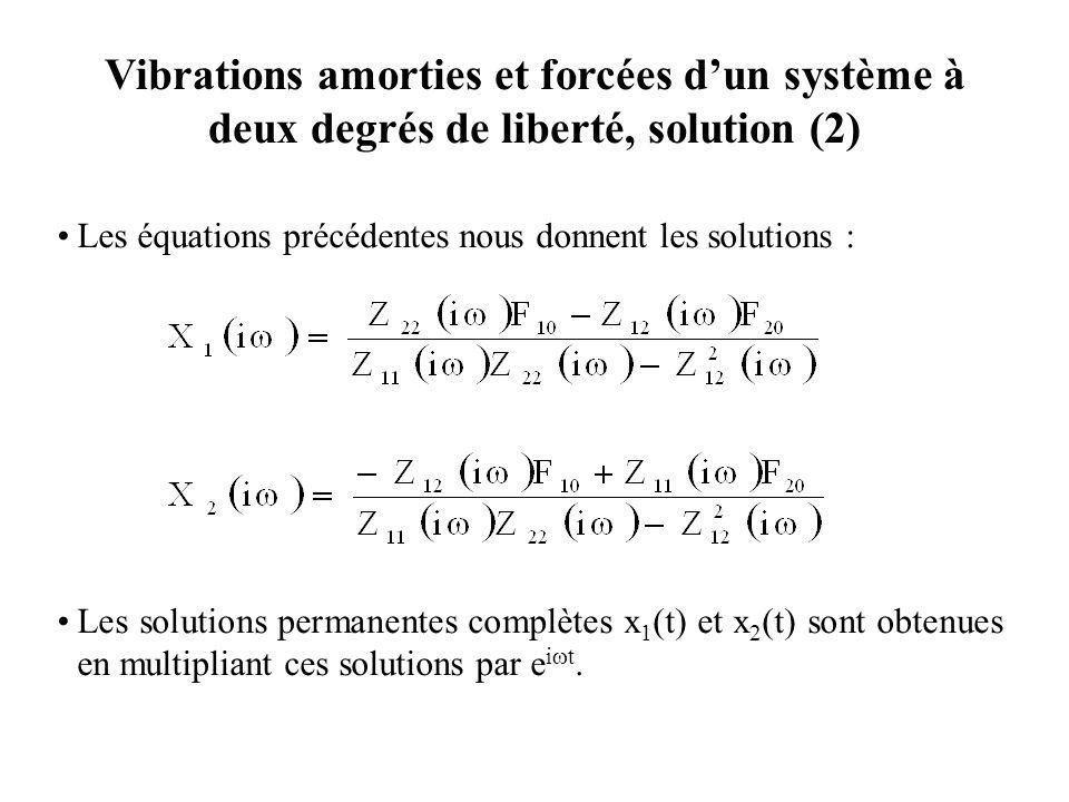Vibrations amorties et forcées d'un système à deux degrés de liberté, solution (2)