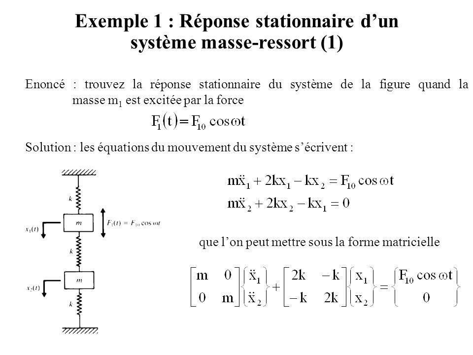 Exemple 1 : Réponse stationnaire d'un système masse-ressort (1)