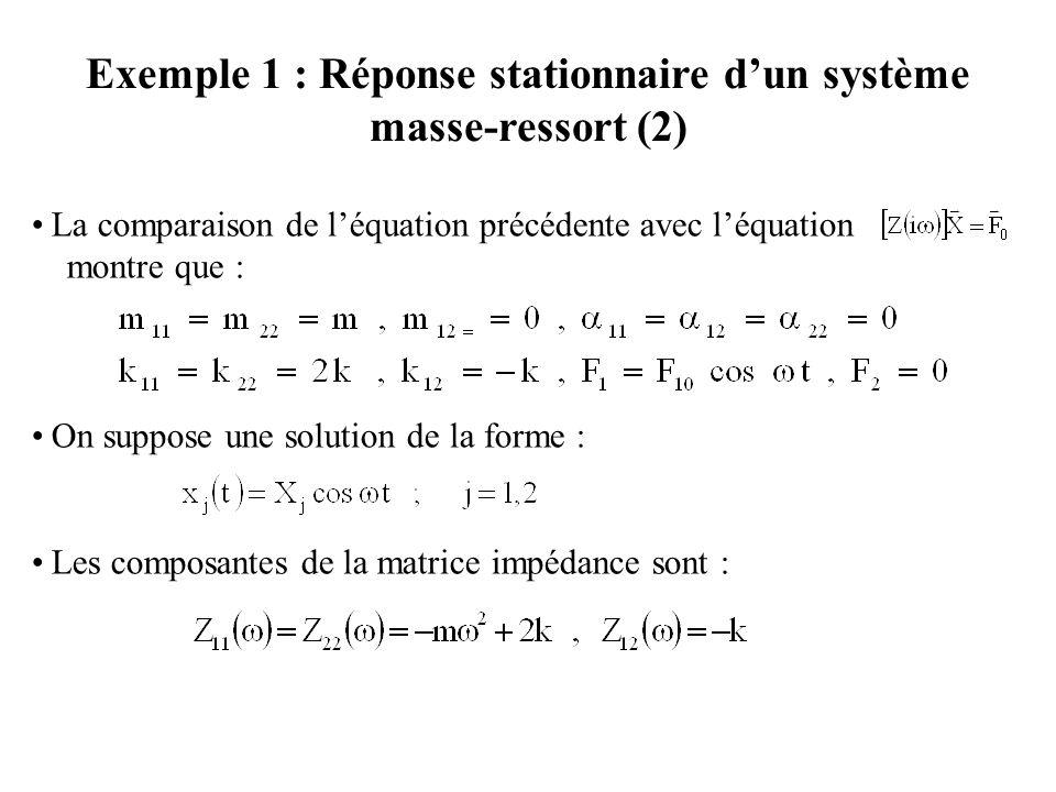 Exemple 1 : Réponse stationnaire d'un système masse-ressort (2)