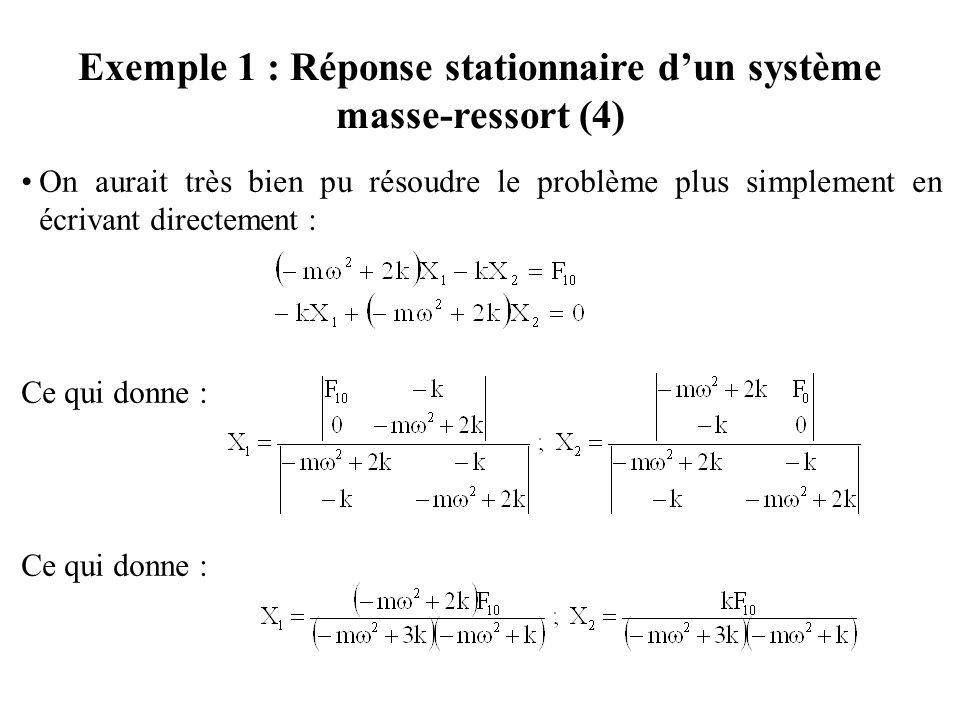 Exemple 1 : Réponse stationnaire d'un système masse-ressort (4)