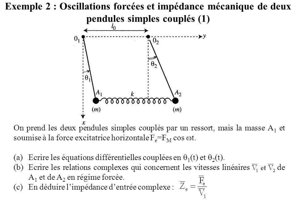 Exemple 2 : Oscillations forcées et impédance mécanique de deux pendules simples couplés (1)