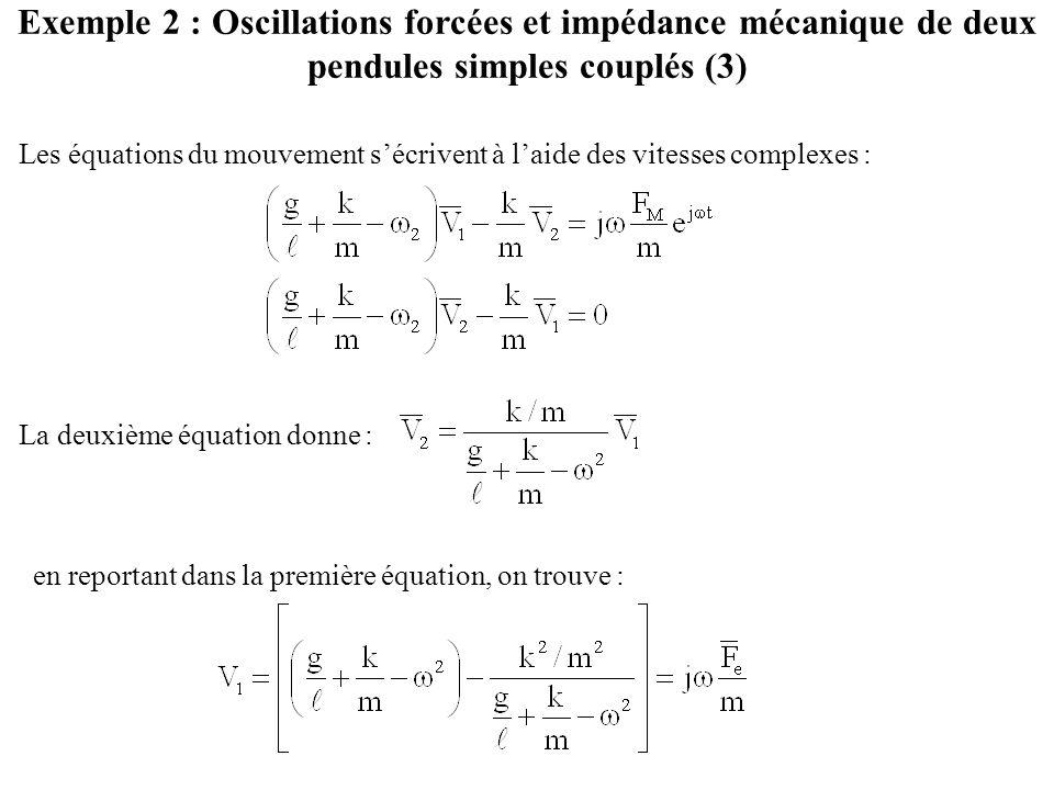 Exemple 2 : Oscillations forcées et impédance mécanique de deux pendules simples couplés (3)
