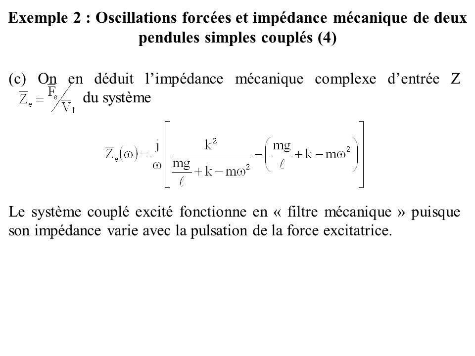Exemple 2 : Oscillations forcées et impédance mécanique de deux pendules simples couplés (4)