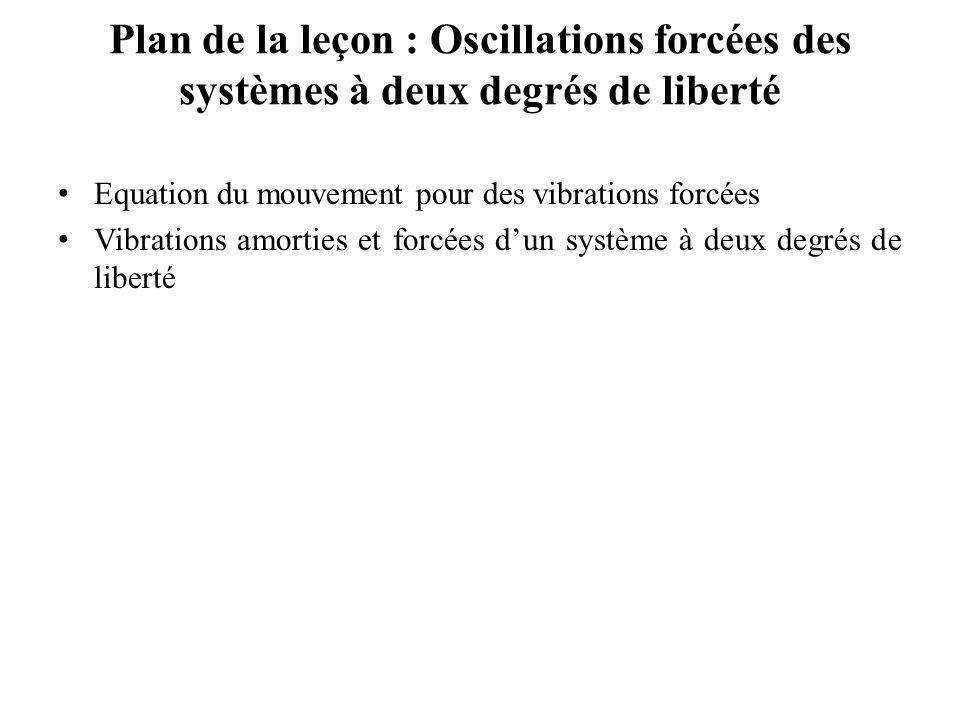Plan de la leçon : Oscillations forcées des systèmes à deux degrés de liberté
