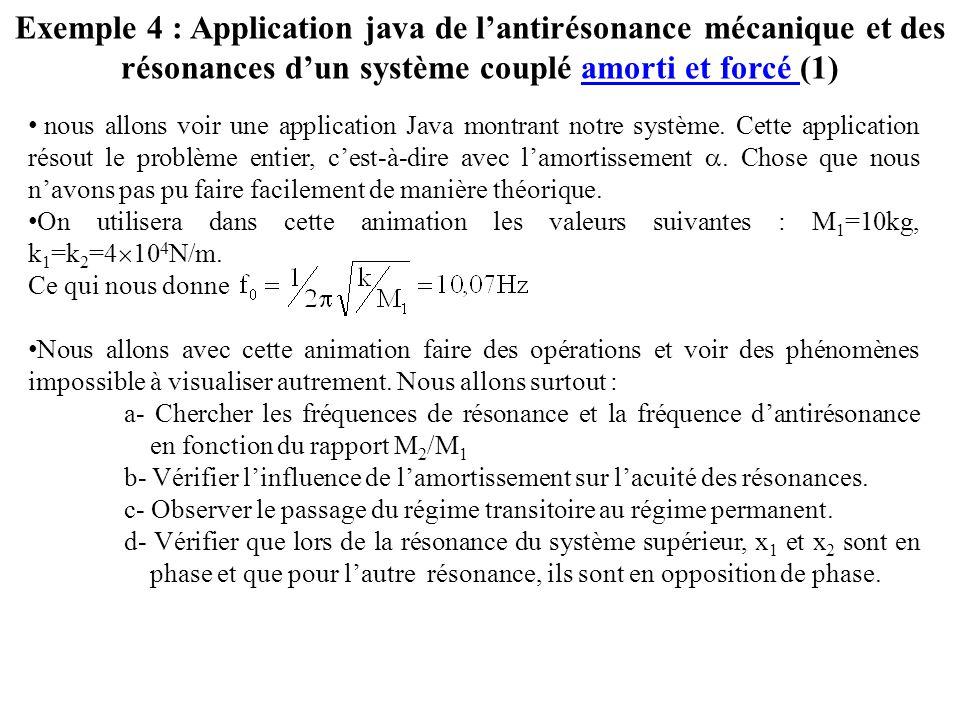 Exemple 4 : Application java de l'antirésonance mécanique et des résonances d'un système couplé amorti et forcé (1)