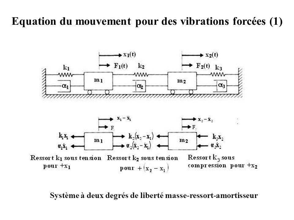 Equation du mouvement pour des vibrations forcées (1)