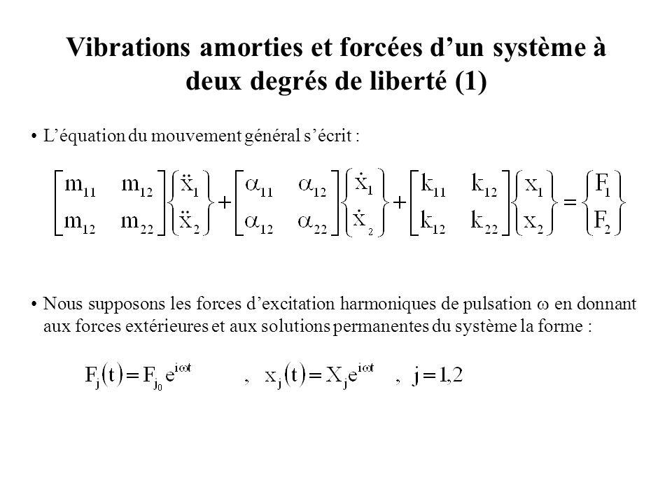 Vibrations amorties et forcées d'un système à deux degrés de liberté (1)