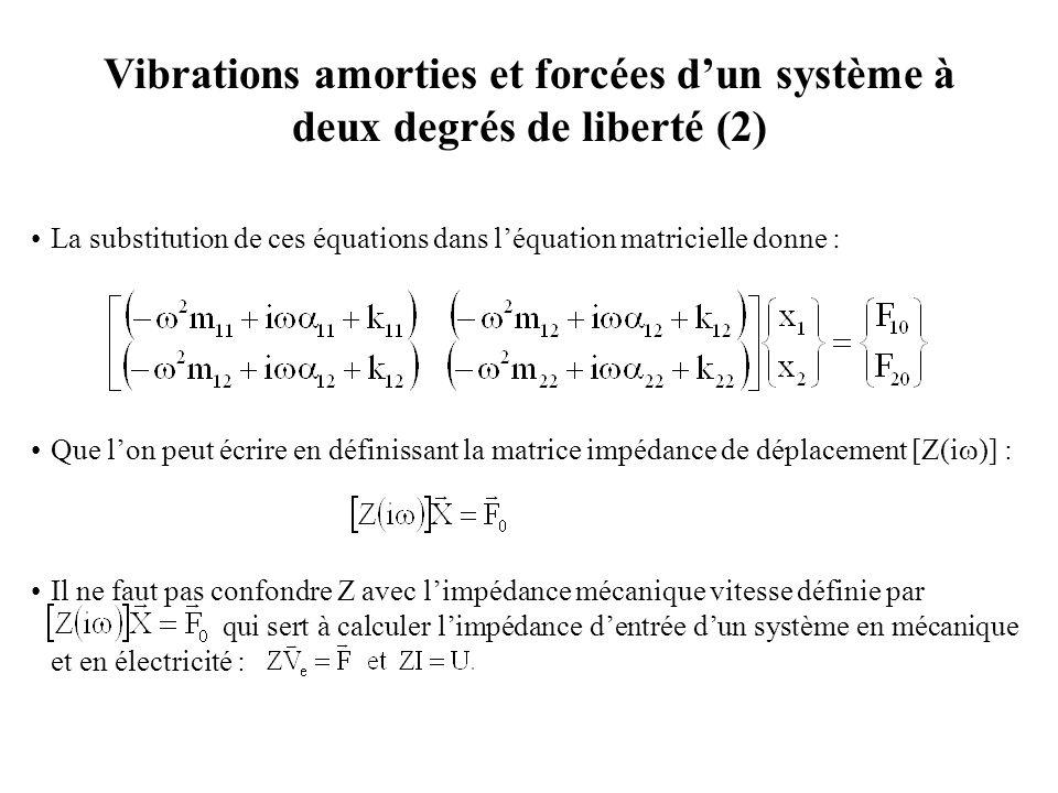 Vibrations amorties et forcées d'un système à deux degrés de liberté (2)