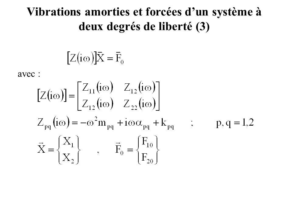 Vibrations amorties et forcées d'un système à deux degrés de liberté (3)