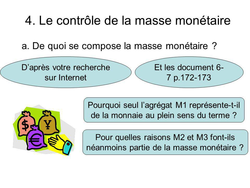 a. De quoi se compose la masse monétaire
