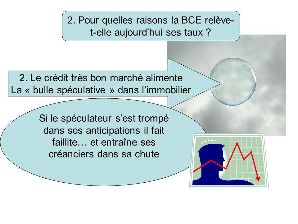 2. Pour quelles raisons la BCE relève-t-elle aujourd'hui ses taux