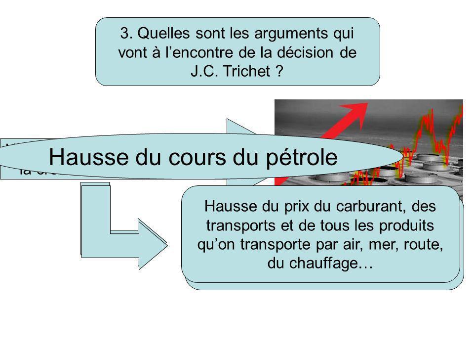 Hausse du cours du pétrole