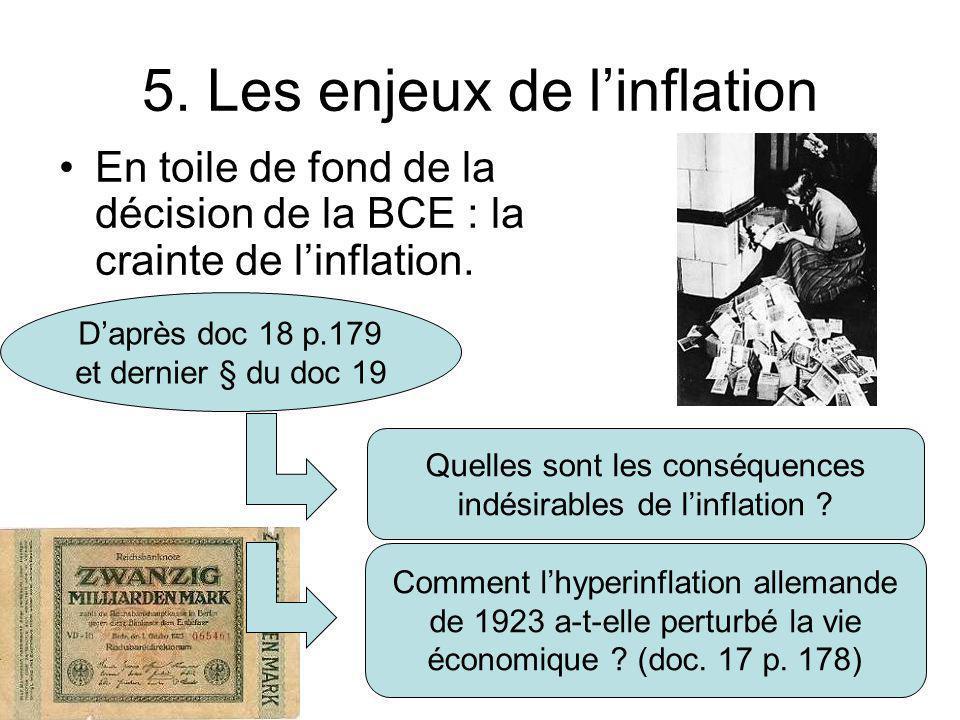 5. Les enjeux de l'inflation