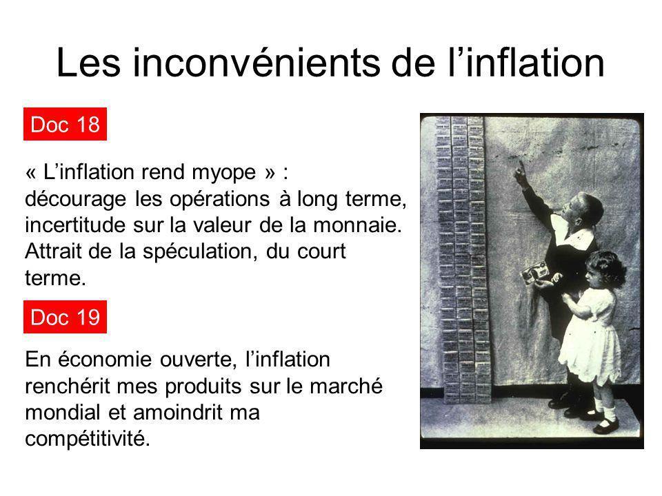 Les inconvénients de l'inflation