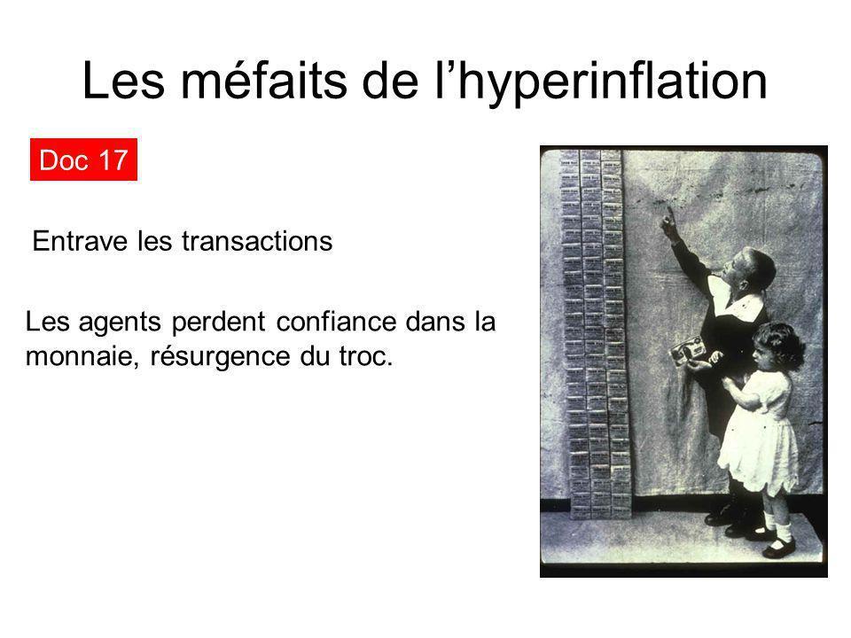 Les méfaits de l'hyperinflation