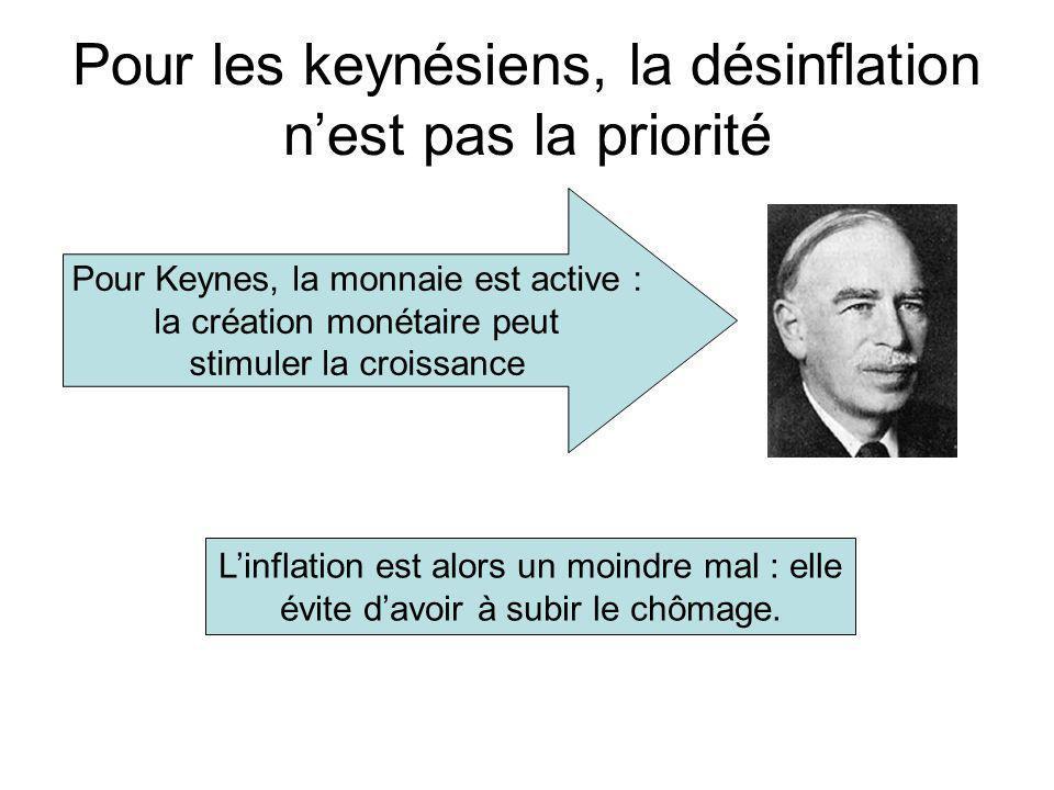 Pour les keynésiens, la désinflation n'est pas la priorité