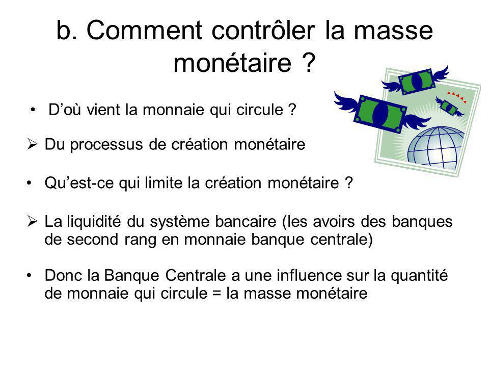b. Comment contrôler la masse monétaire
