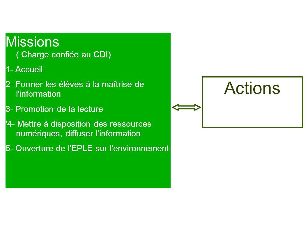 Actions Missions ( Charge confiée au CDI) 1- Accueil