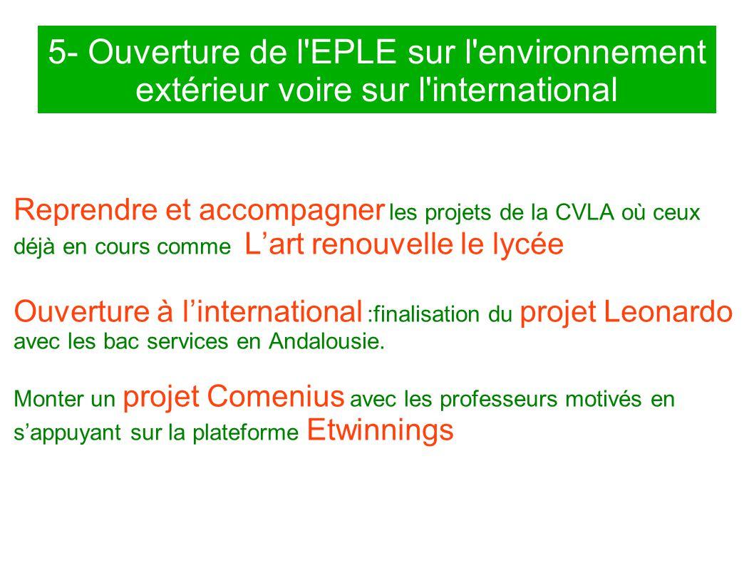 5- Ouverture de l EPLE sur l environnement extérieur voire sur l international