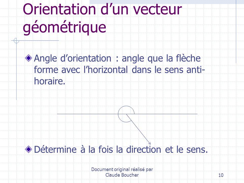Orientation d'un vecteur géométrique