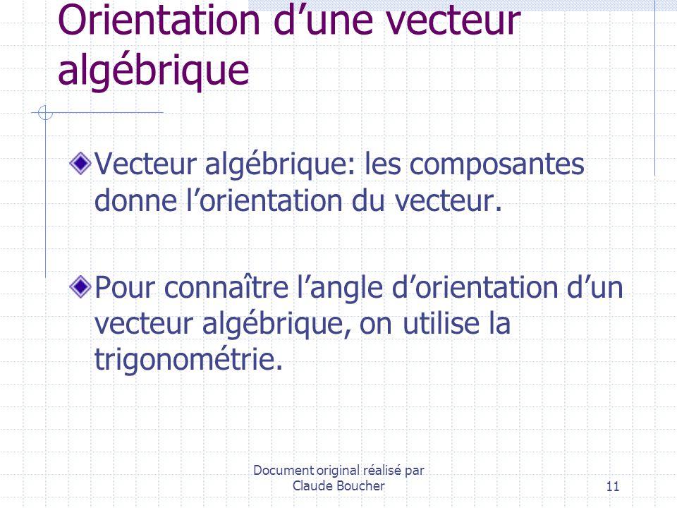 Orientation d'une vecteur algébrique