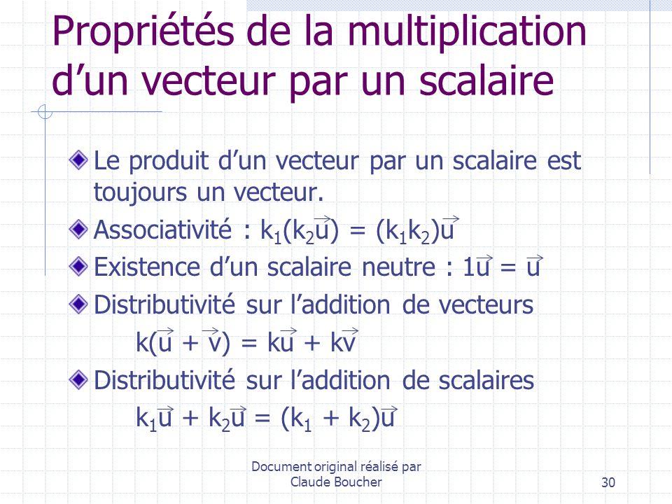 Propriétés de la multiplication d'un vecteur par un scalaire