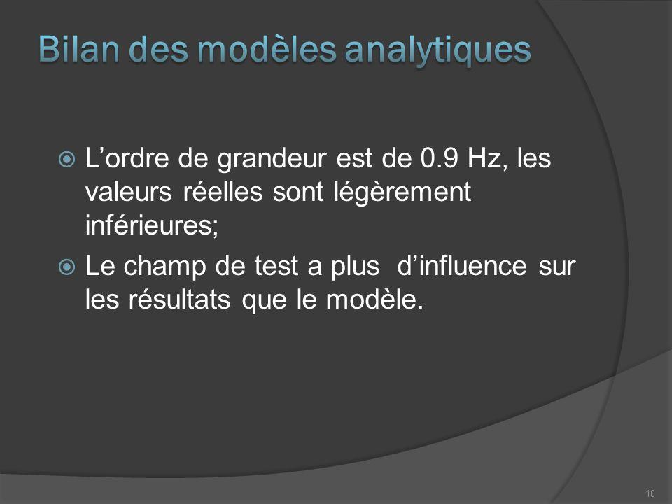 Bilan des modèles analytiques