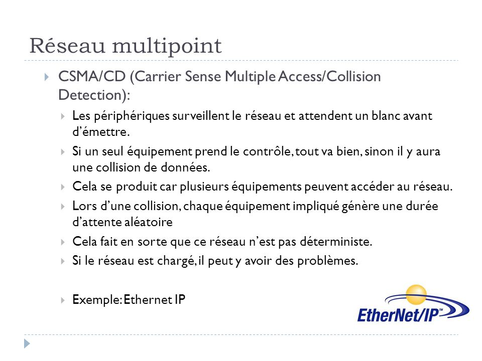 Réseau multipoint CSMA/CD (Carrier Sense Multiple Access/Collision Detection):
