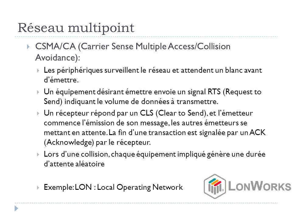 Réseau multipoint CSMA/CA (Carrier Sense Multiple Access/Collision Avoidance):