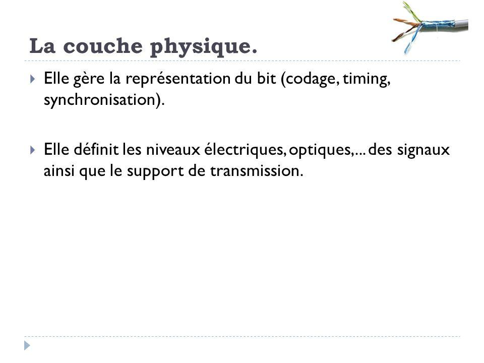 La couche physique. Elle gère la représentation du bit (codage, timing, synchronisation).