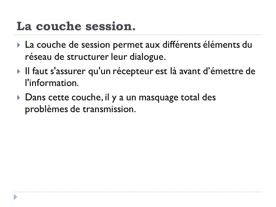 La couche session. La couche de session permet aux différents éléments du réseau de structurer leur dialogue.