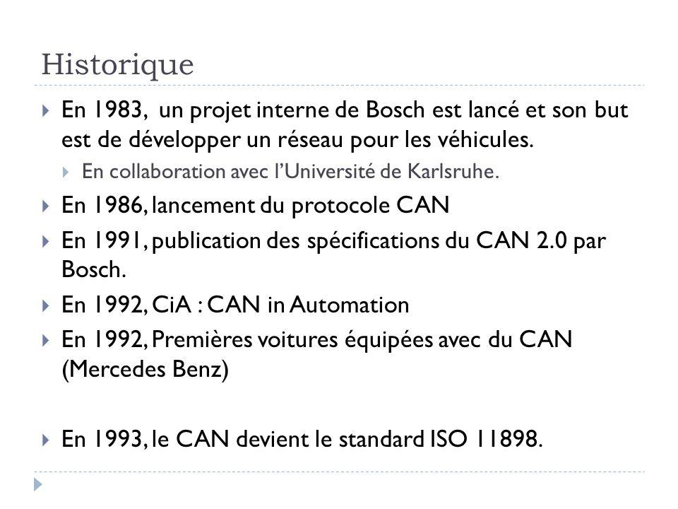 Historique En 1983, un projet interne de Bosch est lancé et son but est de développer un réseau pour les véhicules.