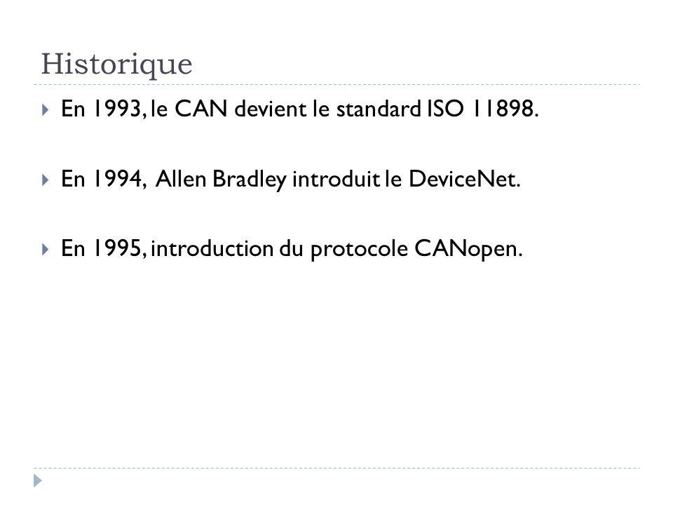 Historique En 1993, le CAN devient le standard ISO 11898.