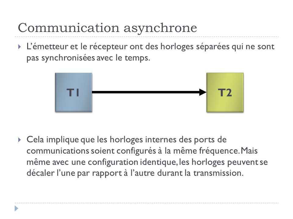 Communication asynchrone