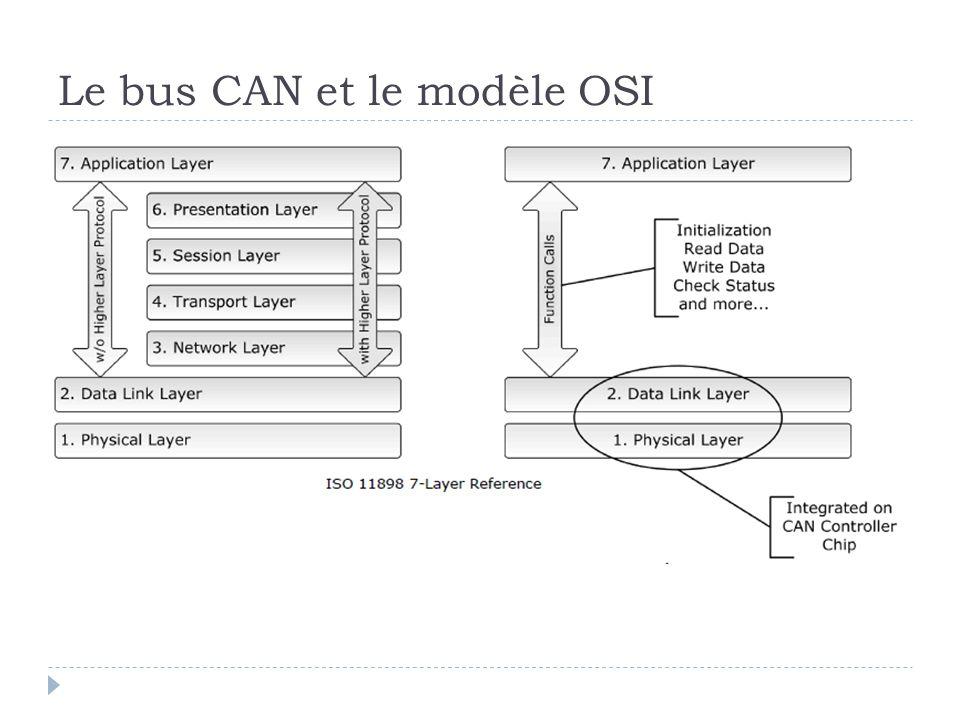 Le bus CAN et le modèle OSI