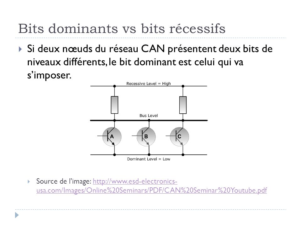 Bits dominants vs bits récessifs