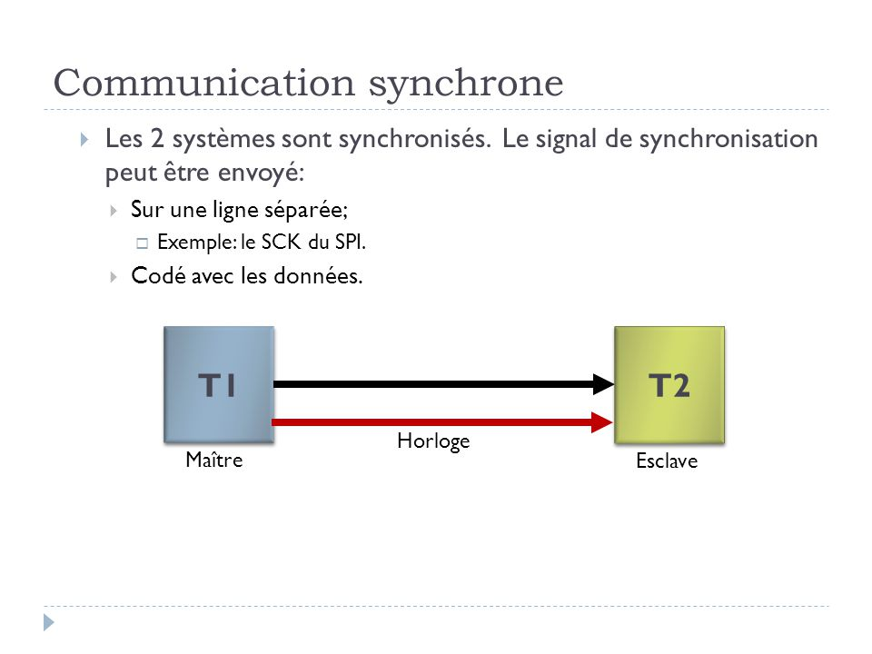 Communication synchrone