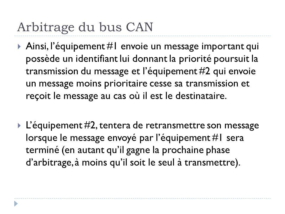 Arbitrage du bus CAN