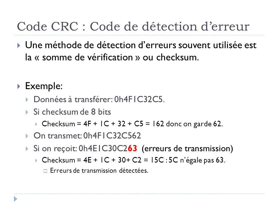 Code CRC : Code de détection d'erreur