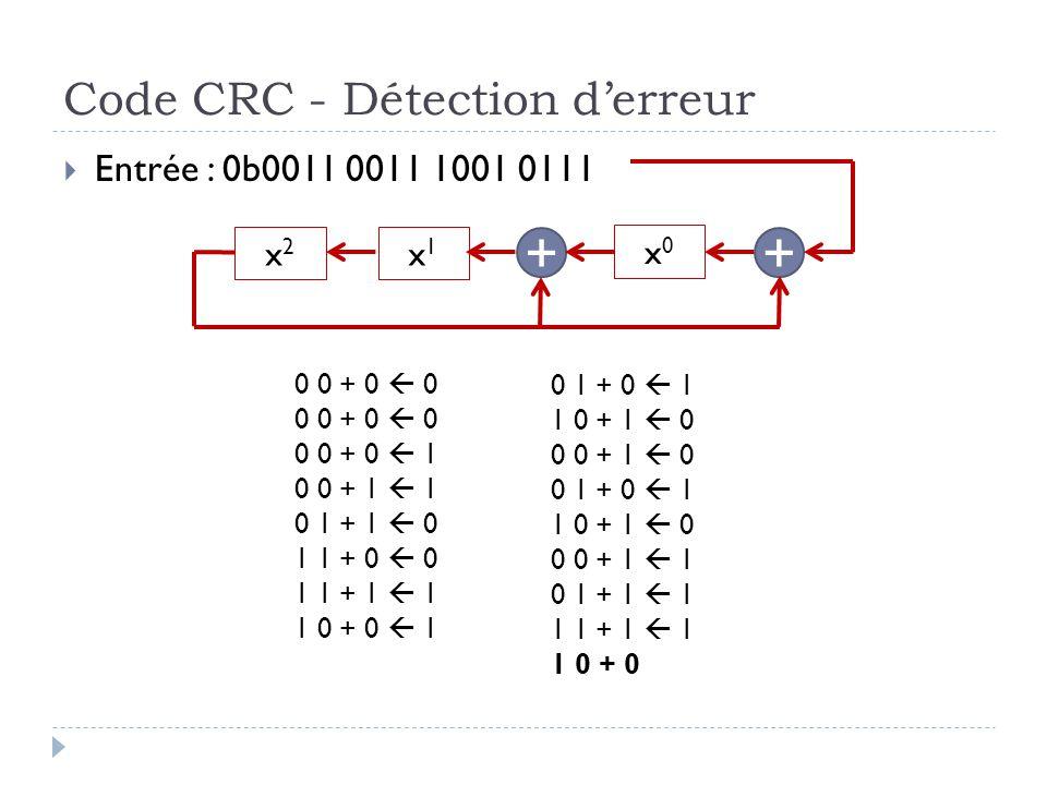 Code CRC - Détection d'erreur