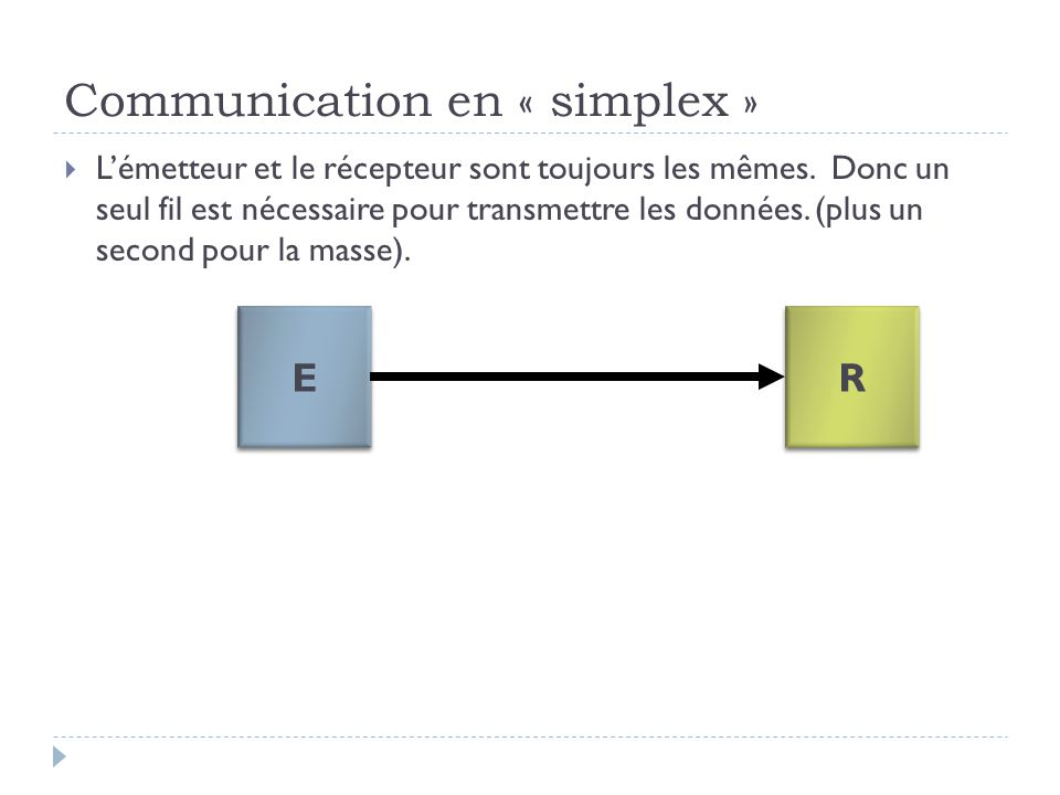 Communication en « simplex »