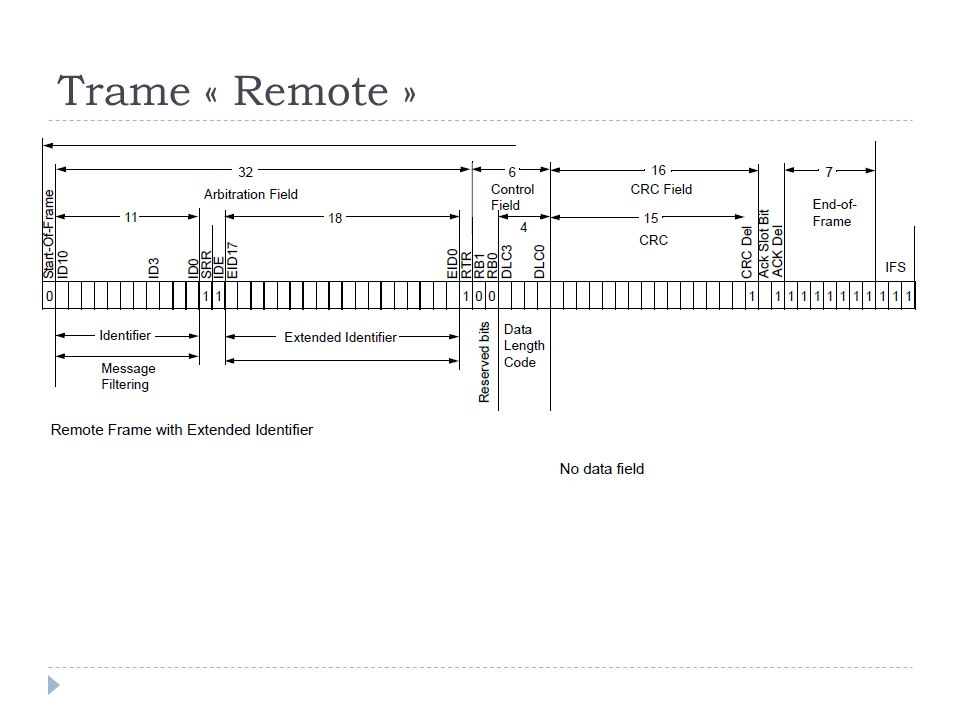 Trame « Remote »
