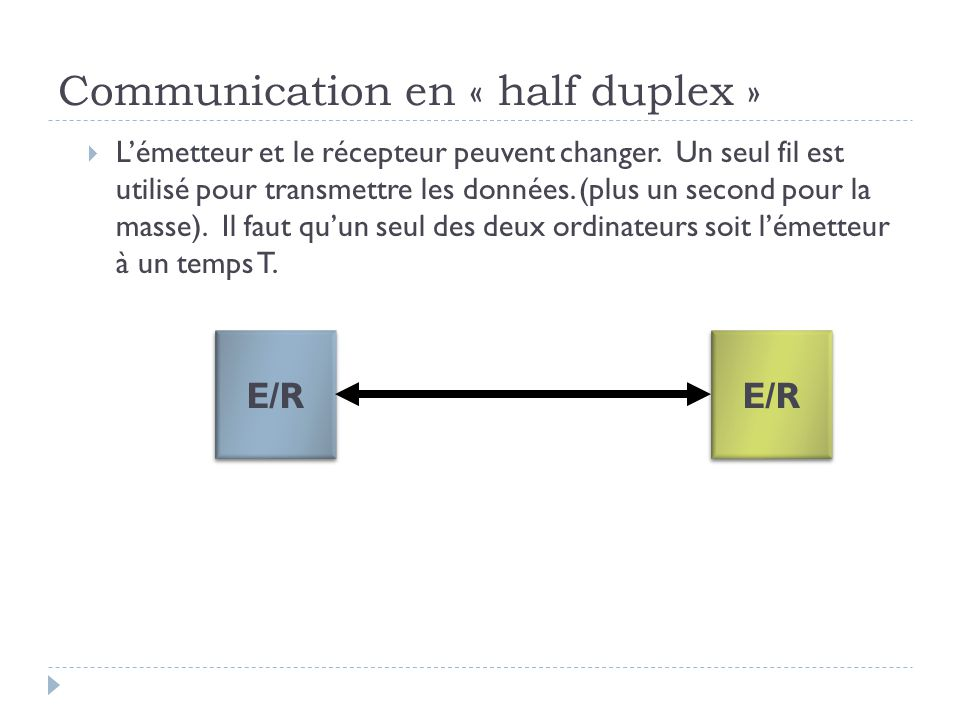 Communication en « half duplex »