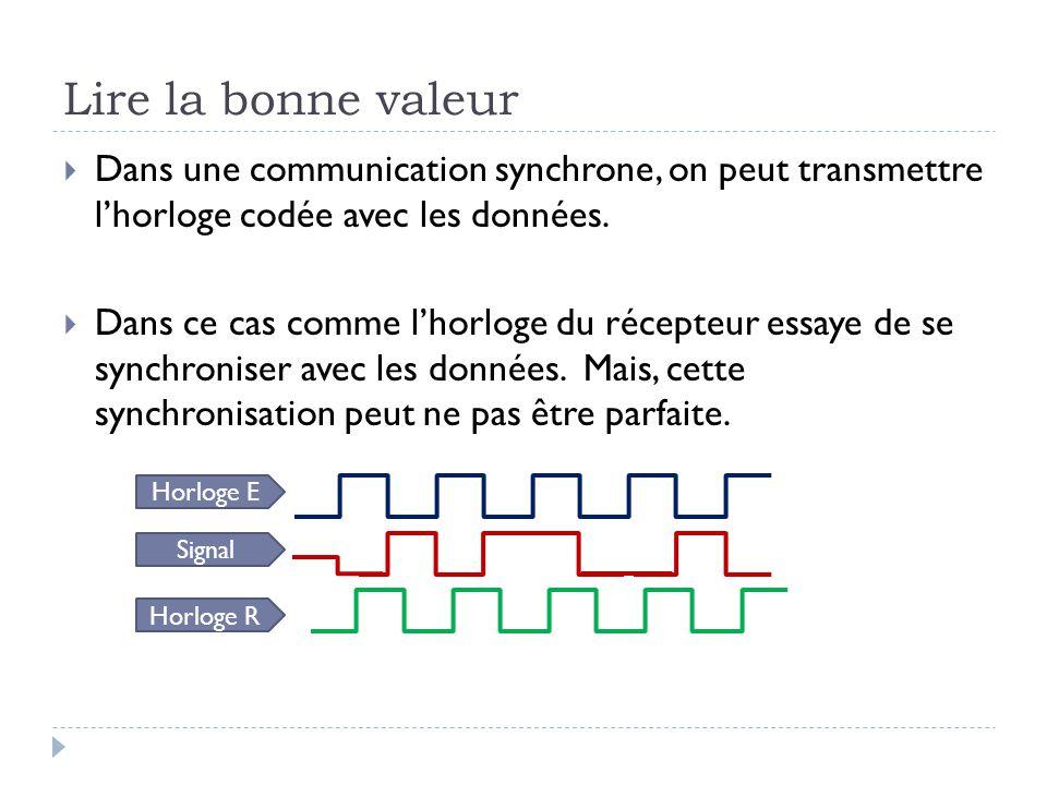 Lire la bonne valeur Dans une communication synchrone, on peut transmettre l'horloge codée avec les données.